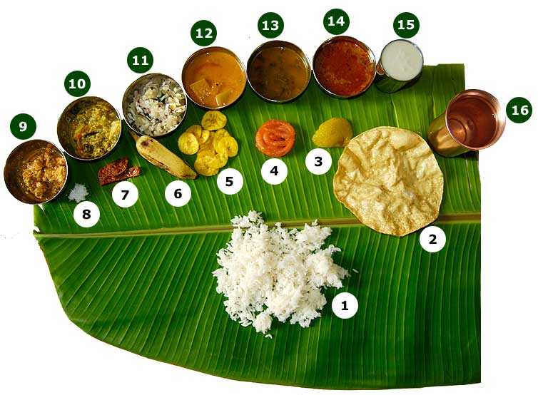 South Indian Meal Description